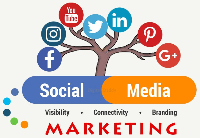 How-to-Create-a-Social-Media-Marketing-S