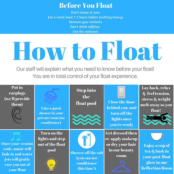 FINAL_-_How_to_Float.png