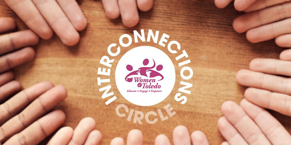 Virtual -InterConnections: Oct Circle
