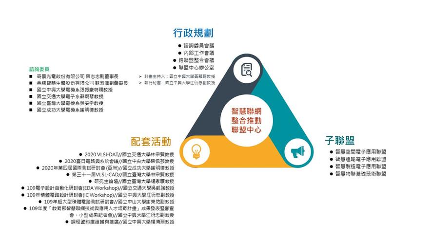 第三期計畫架構.jpg
