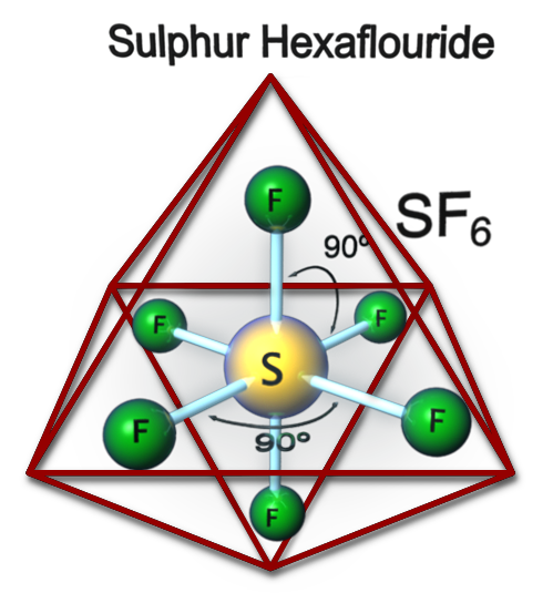 Sulphure Hexaflouride