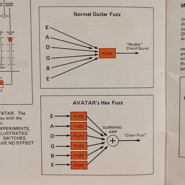 Avatar Manual