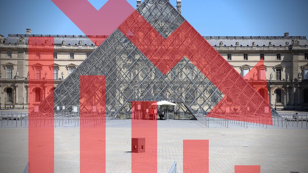 La fréquentation du musée le plus visité au monde a chuté de 75% en juillet & 60% en août 2020 par rapport à 2019