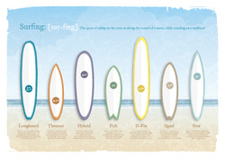 A3-Surfboards-surf-poster