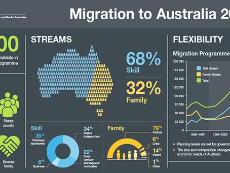 Migration News 2014/15