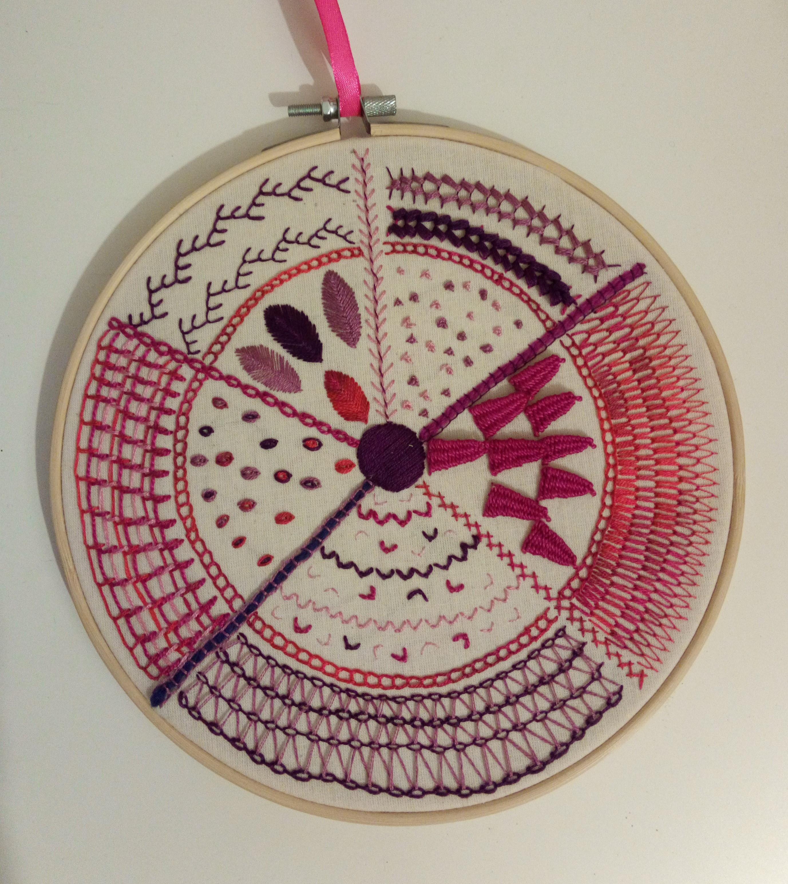 Intermediate Hand Embroidery Workshop