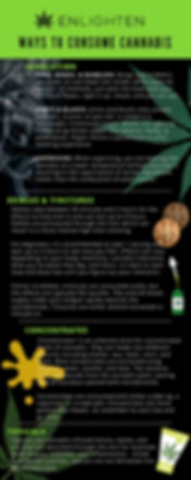 Cannabis Strain Effects & Consumption Infographic - Enlighten Alaska