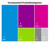 Projekt-Details_Schulbedarf_3_Produktkat