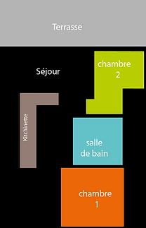 Vacances Normandie Location Bord Mer