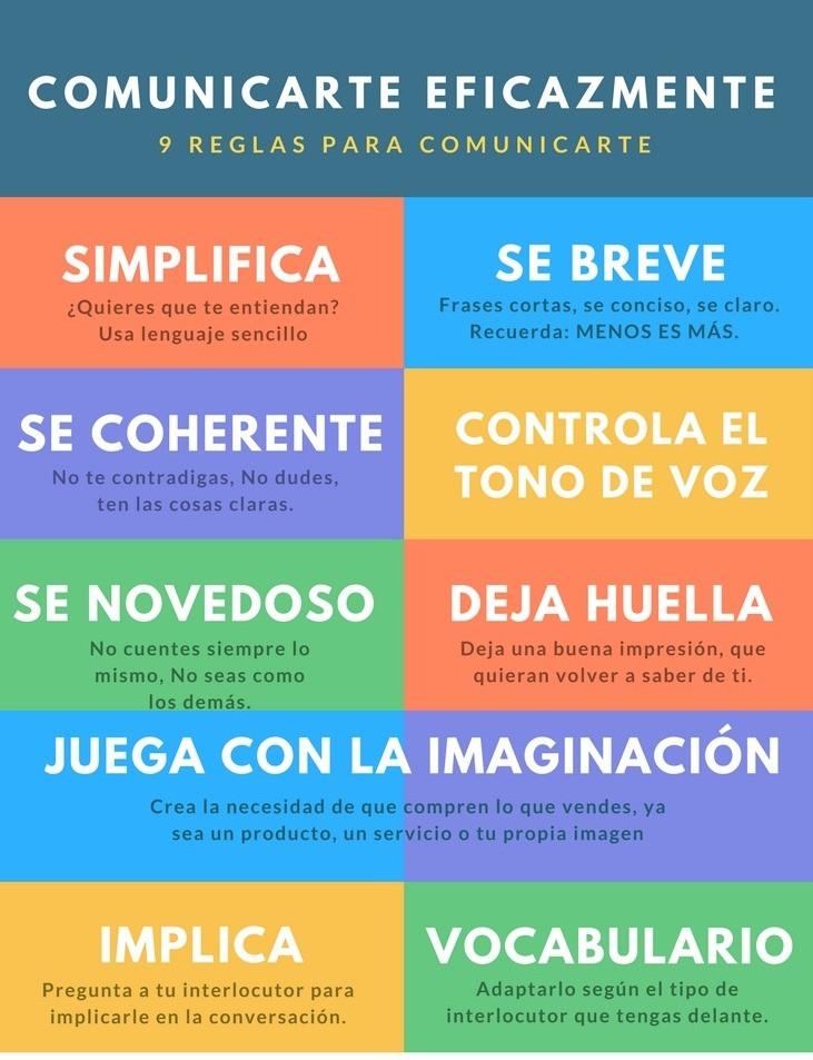 9 Reglas para comunicarte eficazmente