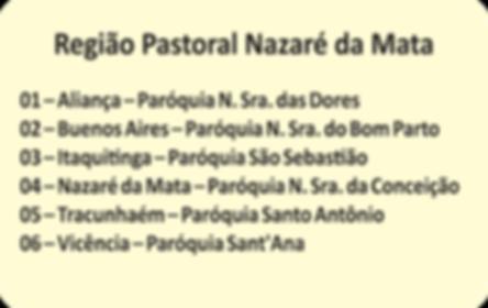 Nazaré.png