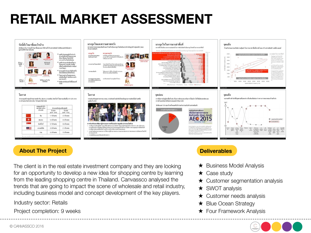 Retail Market Assessment