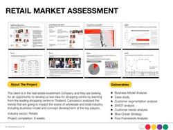 Retail Market Assessment