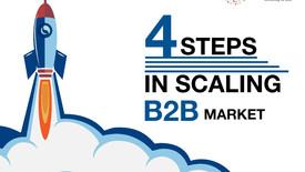 4 Steps in Scaling B2B Market