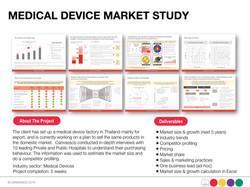 Medical Device Market Study