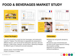 Canvassco - F&B Market Study