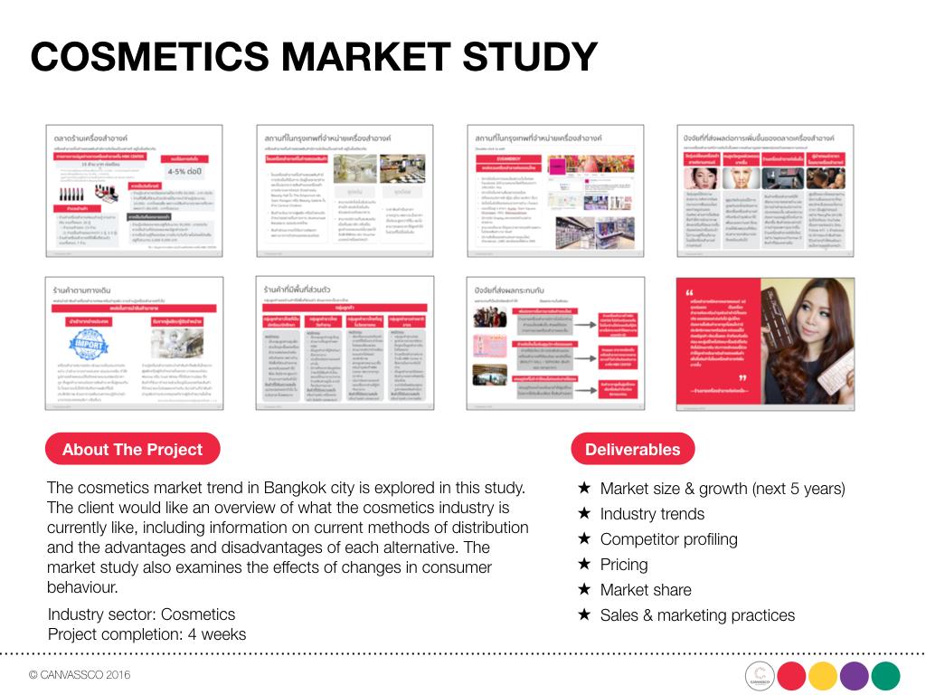 Cosmetics Market Study