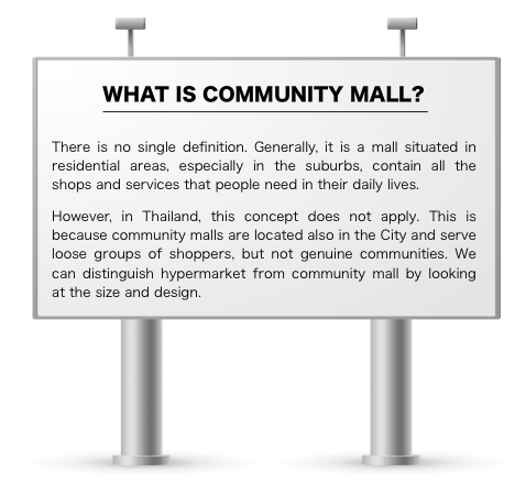 What is Community Mall?