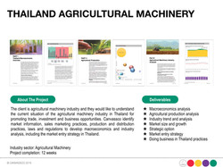 Thailand Agricultural Machinery