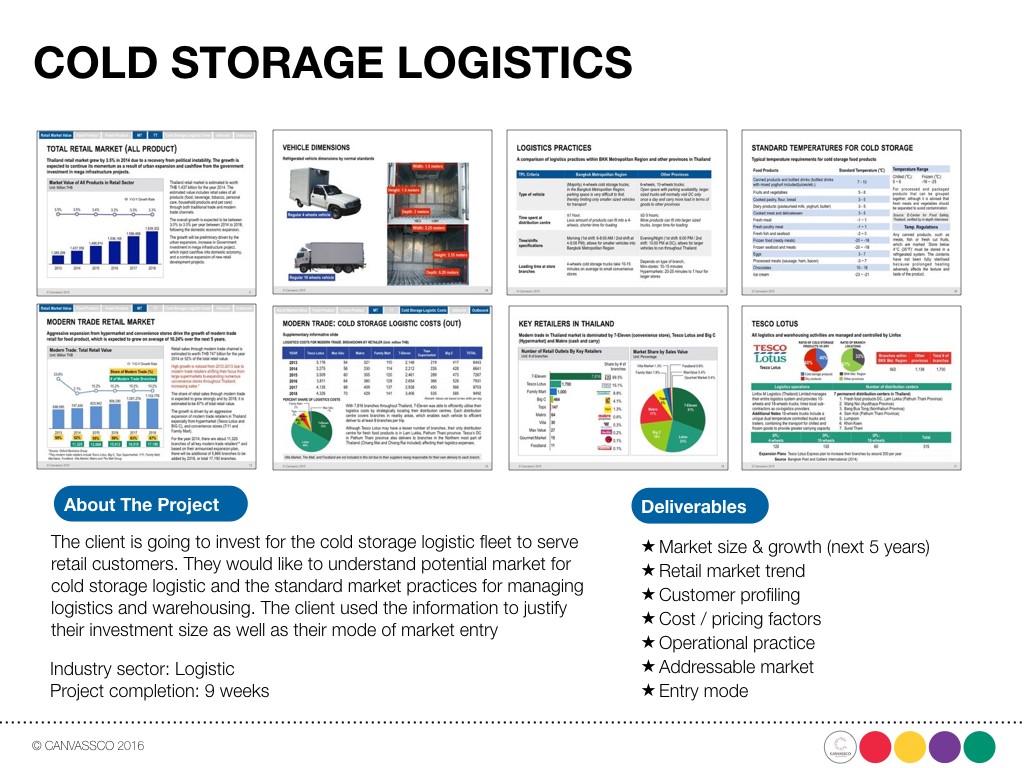 Canvassco - Cold Storage Logistics