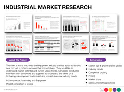 Industrial Market Research
