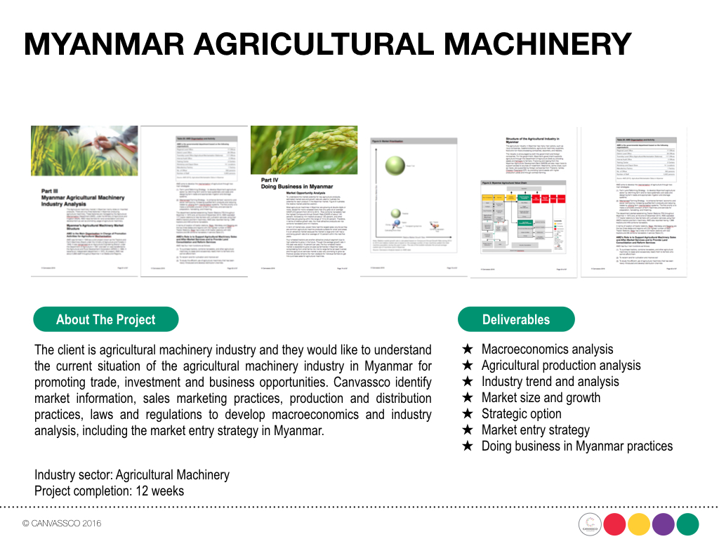Myanmar Agriculture Machinery