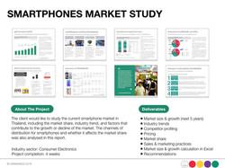 Canvassco - Smartphones Market Study