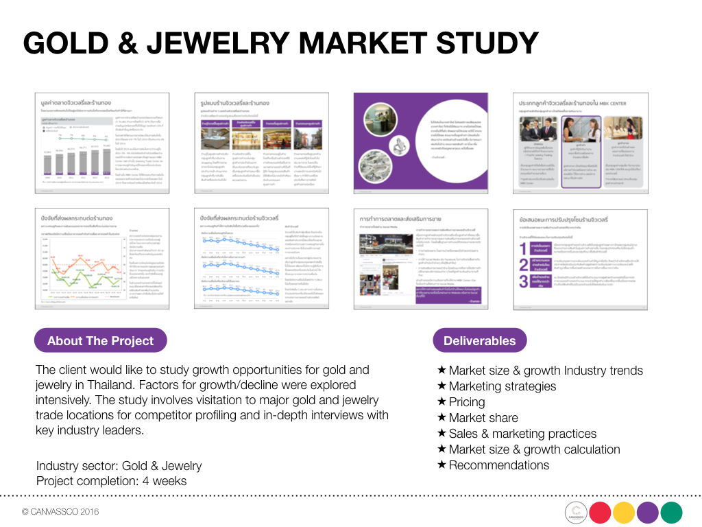 Canvassco - Gold and Jewellery Market Study