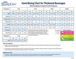 IFT Hand Mixing Chart