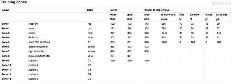tabel trainingszones.jpg