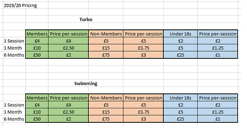 2019-20 training prices_edited.png