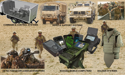 Soldier Wearable Systems