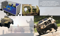 Vehicle Systems Design