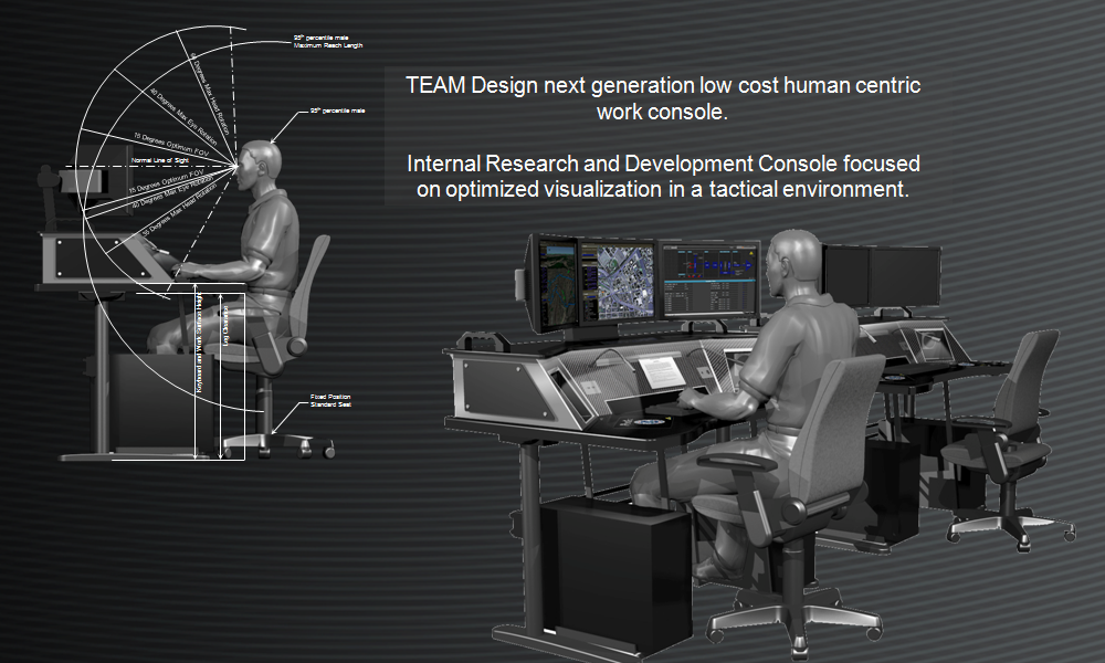 Next Generation Tactical Workstation