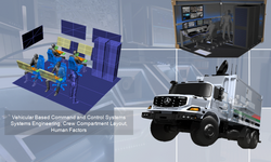 Vehicle Systems and Integration