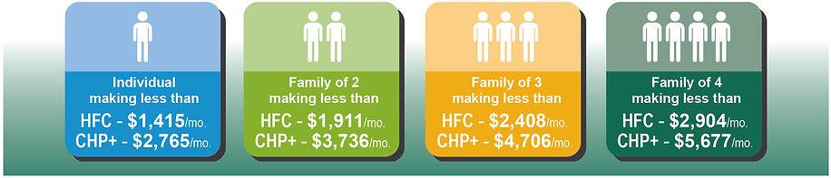 2020-CHP-Medicaid-income-graphic.jpg