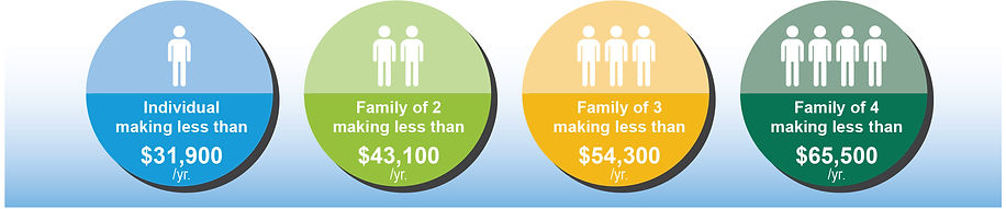 2020-cost-sharing-income-graphic.jpg
