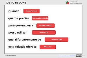 Canvas_Job_to_be_Done_-_Araçá_Studio.j