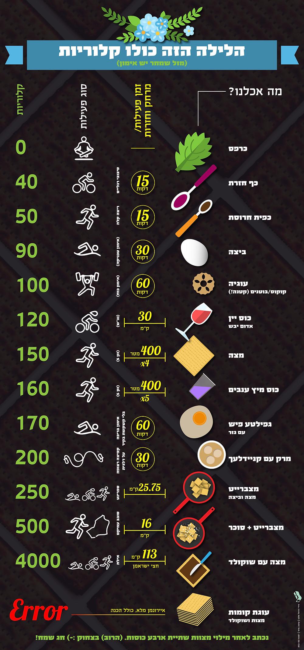 infographicPassover.jpg