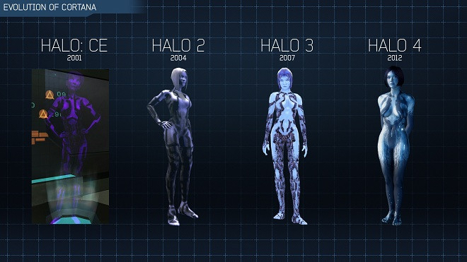 Cortana Has A Role In Halo 5 Says Voice Actor