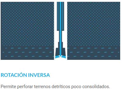 PERFORACIONES POZOS3.png