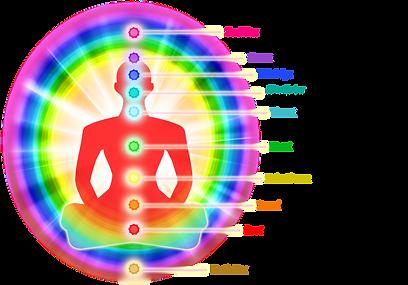 kisspng-aura-chakra-energy-subtle-body-c