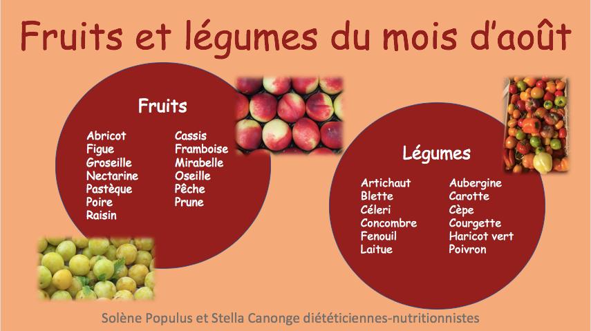Fruits - légumes - de saison