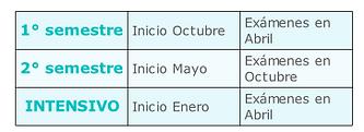 Calendario de nuestro programa Tercer Ciclo