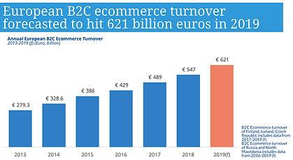 ecommerce_europe_2019.jpg