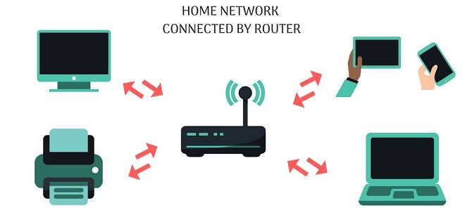 Home Network Connected By Router