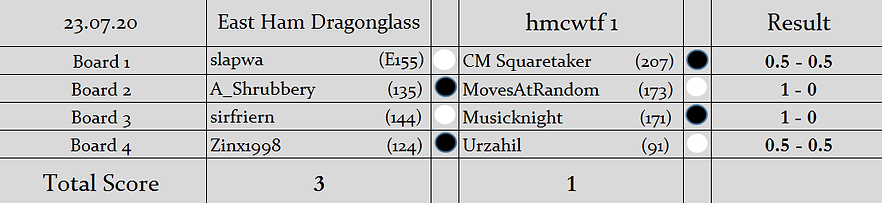 EHD v H1 Result.png