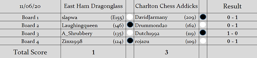 EHD v CCA Results.png
