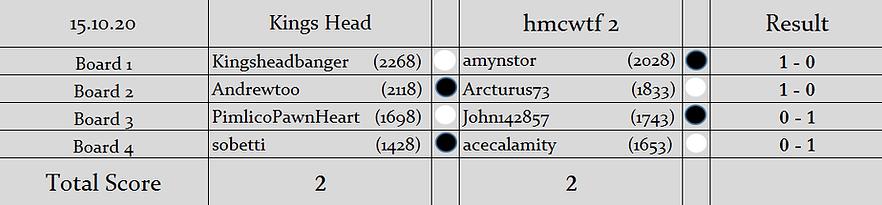 KH v H2 Results.png