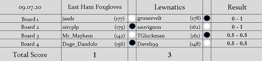 EHF v L Result.png